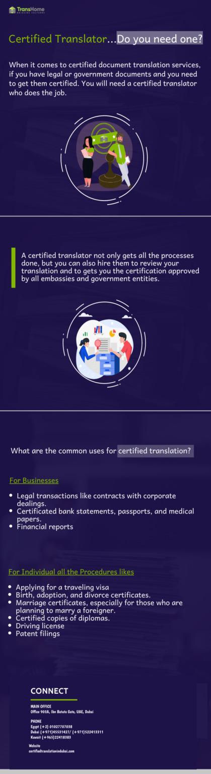certified translator in Dubai, Certified Translation in Dubai, Certified Translator in Dubai, TransHome