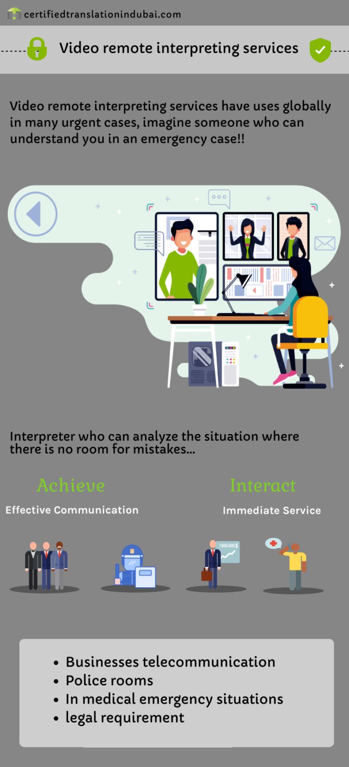 Video remote interpreting services